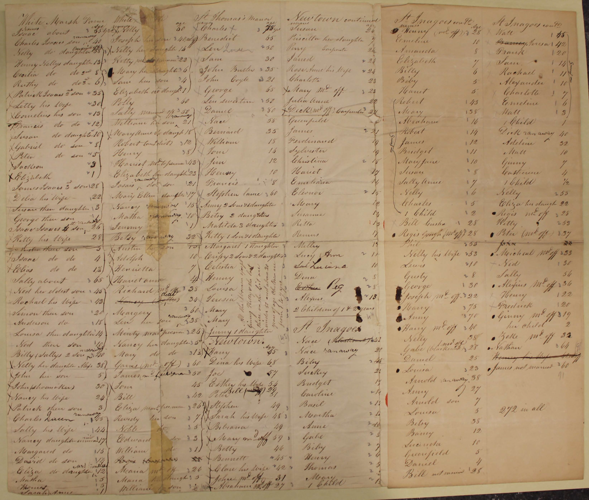 photo of Georgetown's 1838 Census of enslaved to be sold
